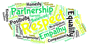The MPCF Core Values word cloud