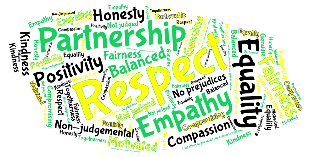 MPCF's Core Values : Equality, Respect, Empathy, Partnership