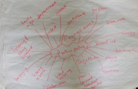 What Parent Participation Means to You | MPCF Launch