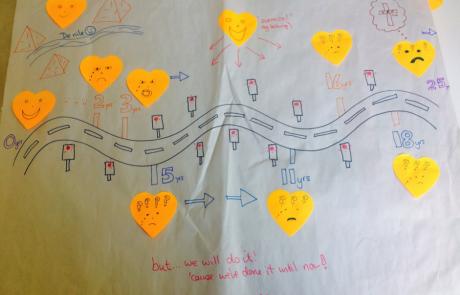 It's a Marathon Journey | MPCF Launch