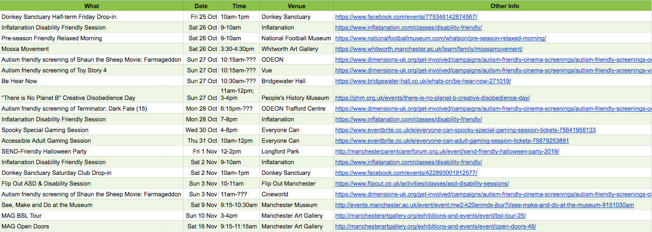 Screenshot of MPCF's autumn half-term 2019 spreadsheet of SEND activities in Greater Manchester
