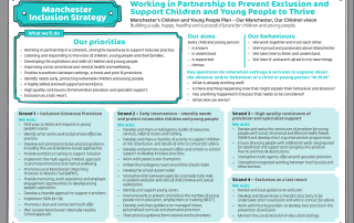 Screenshot of the one-page summary of Manchester's Inclusion Strategy | source: manchester.gov.uk